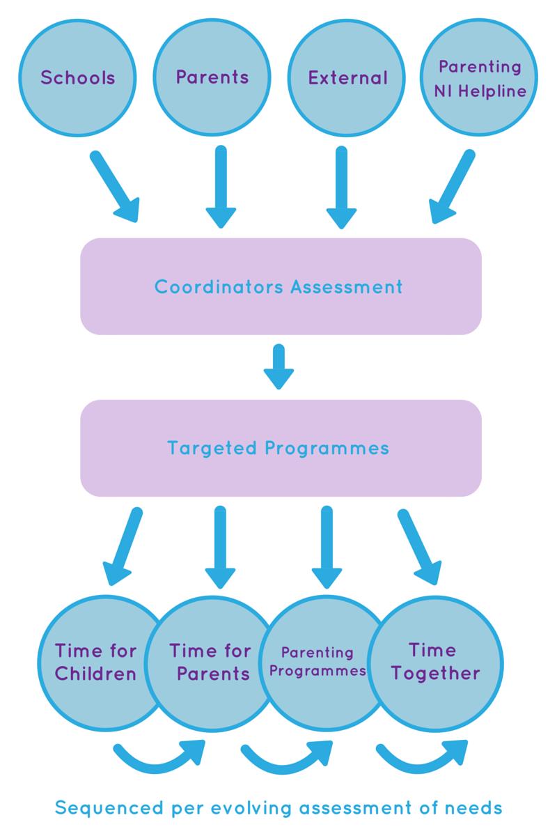 Referral Process (1)